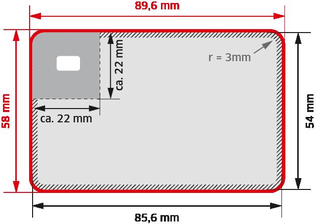 Rfid Karten Als Moderne Kartenlösung Für Maximale Sicherheit