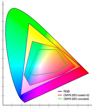 Druckinformationen - Farbigkeit - PRIMUS - Ihre Online-Druckerei